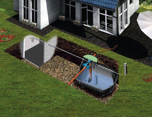 regenwassercenter dienstleistungen regenwassernutzung. Black Bedroom Furniture Sets. Home Design Ideas